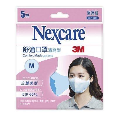 【亮亮生活】ღ 3M-8660舒適口罩清爽型(M)5片-盒 ღ 有效過濾細小懸浮微粒 粉塵 花粉 灰塵等