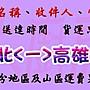 ◇翔新大廚房設備◇全新【三件組流理台216cm 72爐台+72平台+72全水槽】不鏽鋼 置爐台單洗槽 顏色A4.緩衝門