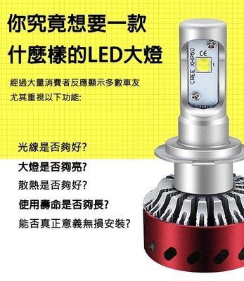 【正品】美國科瑞 Cree Xhp-50 55w LED大燈 H1 H4 H11 H7 9005 9006 24V可用