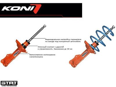 DIP 德國 Koni 哥尼 1140 套裝 避震器 運動 H&R 可調 Skoda Superb 1代 一代 專用 02-08