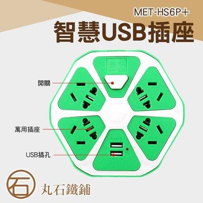 《丸石鐵鋪》MET-HS6P+ 智慧USB插座 USB延長線 創意插座 創意橘子插座 多孔智慧插座