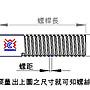 [ Ram Mounts 零件編號06 ] M8 螺絲座  RAM-B-367U