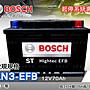 全動力- BOSCH 博世 歐規電池 起停系統 EFB ...