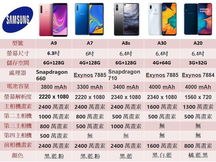Apple iPhone XR 128搭中華遠傳台哥大$0元再送行動電源玻璃貼空壓殼方案請洽門市