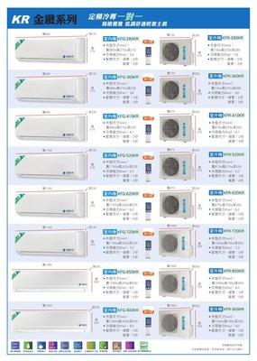 【大高屏冷氣空調家電】台灣恪力 壁掛式 定頻 單冷 5-6坪 3.6kw 《KFG-360 KR》 (空機價) 高雄市