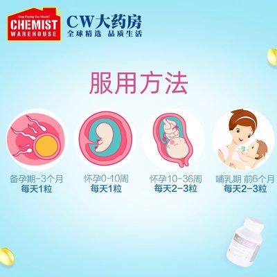 【歐美代購APS】bio island孕婦孕期專用藻油DHA佰澳朗德備孕期黃金營養品 *3瓶裝
