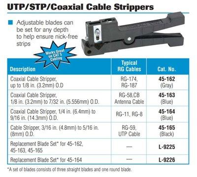 美國原裝Ideal 45-164 理想IDEAL同軸線纜剝線器 45-164光纖剝皮器 帶狀光纖 束狀光纖 微簇光纖