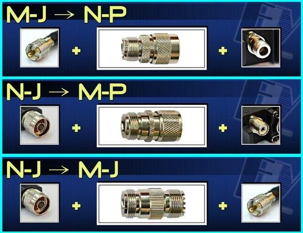 《飛翔無線》無線電專用 N型 對 M型 轉接頭 銜接頭 轉換頭〔公頭 母頭 三種選購〕