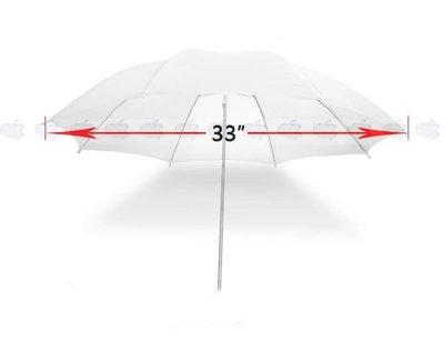 12A12 6w4 Apple咬2口:~ 專業級 二合一 圓形反光板 80CM + 柔光 傘 199