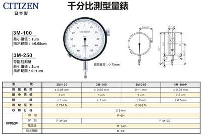 CITIZEN 千分比測型量表 千分比測型量錶 3M-100/3M-250