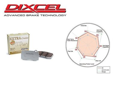 日本 DIXCEL EC 前 來令片 剎車皮 Lexus RX450h 09+ 專用