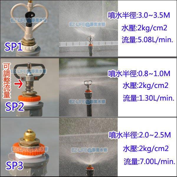 【EZ LIFE@專業水管】專業灑水器 噴嘴頭 可直接接四分硬管 加購Z和H後可接軟管-降溫