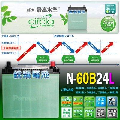 【鋐瑞電池】日本製 國際牌 ( 60B...