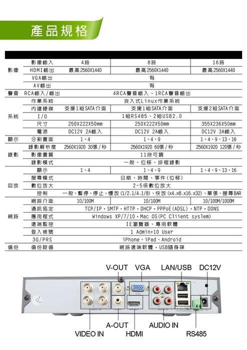 全方位科技-小可取4路500萬畫素 監控主機 監視器錄影主機 AHD TVI CVI類比適用 DVR1440P1080P