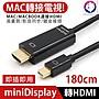 【現貨】 minidisplay to 轉 HDMI 公 高畫質...