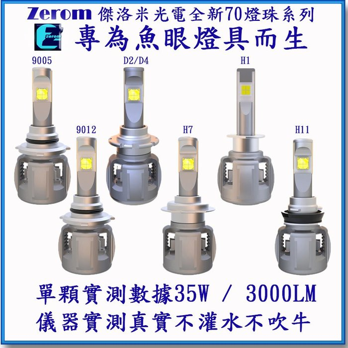 新上市!免運可刷 PSI PJ70 LED大燈 ~魚眼專用【H1/H7/H11/9005/9012】一套二顆 六千LM
