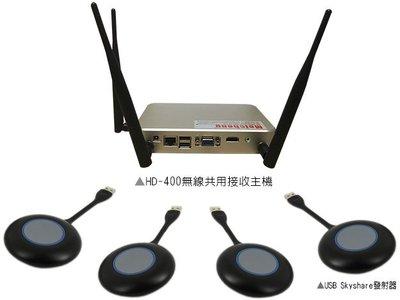 HD-400 SkyShare 無線共享系統