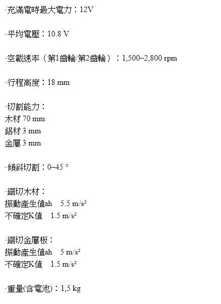 【晉茂五金】BOSCH博世 鋰電線鋸機 GST 12V solo(單機) 請先詢問價格和庫存