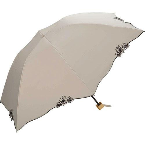 ◎Life Sense◎ 【w.p.c】日本品牌遮光晴雨兼用折傘 雨傘 陽傘 99.99%遮光率