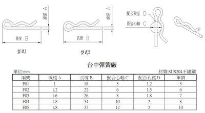 【R型插銷】【R型銷】【R-PIN】【彈簧銷】【插pin】【SUS304不鏽鋼】✩台中彈簧廠✩