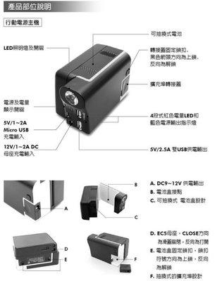 《台南 電池達人》雙切換+150 24...