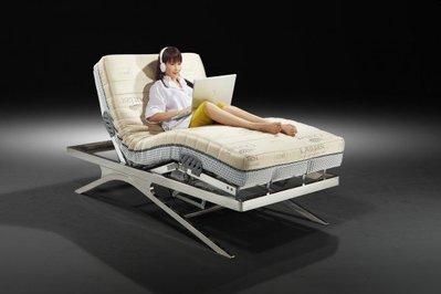SWEETLAND 德國 OKIN 德式電動床 Coolfoam 5段式電動床 三馬達 雙馬達 無線遙控 夜夜平安夜