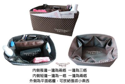 ◎ 幸福工作室 ◎Longchamp包-長帶M號& Le Pliage Neo 非摺疊  專用袋中袋/包中包 預購
