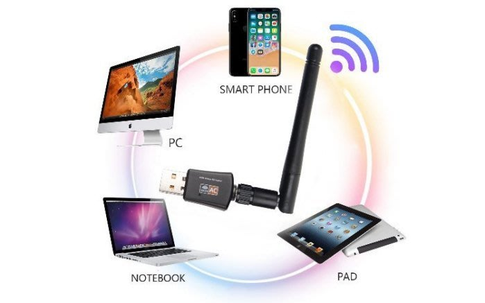 【保固一年 超強雙頻高穿透 】台灣晶片無線網卡 長距600M 雙頻 無線接收器 高速上網  網卡 usb 天線 wifi
