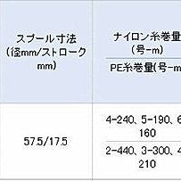 (桃園拓源)SHIMANO SPHEROS 6000PG  紡車捲線器 優惠價3300元