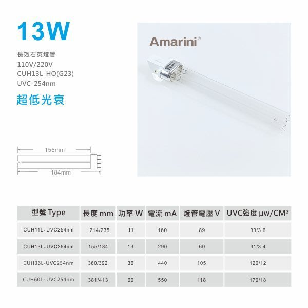(缺貨中)13W-UVC254-紫外線石英長效殺菌燈管/PL-2P(G23-CUH13L)