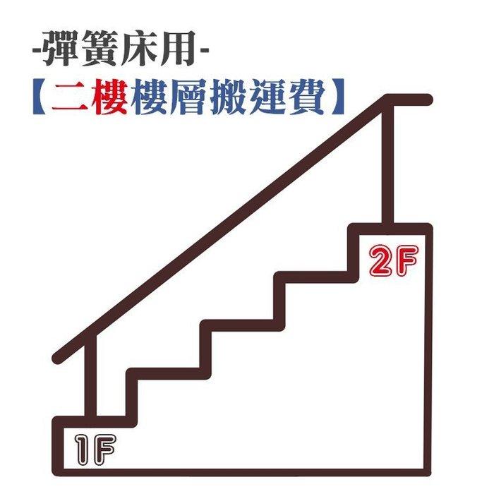 【嘉新床墊】【無電梯樓層運費 2~3樓】 訂製床第一品牌