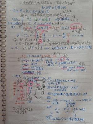 台大醫學生的生物筆記 適用學測 / 指考 /高中奧林匹亞/高中資優班