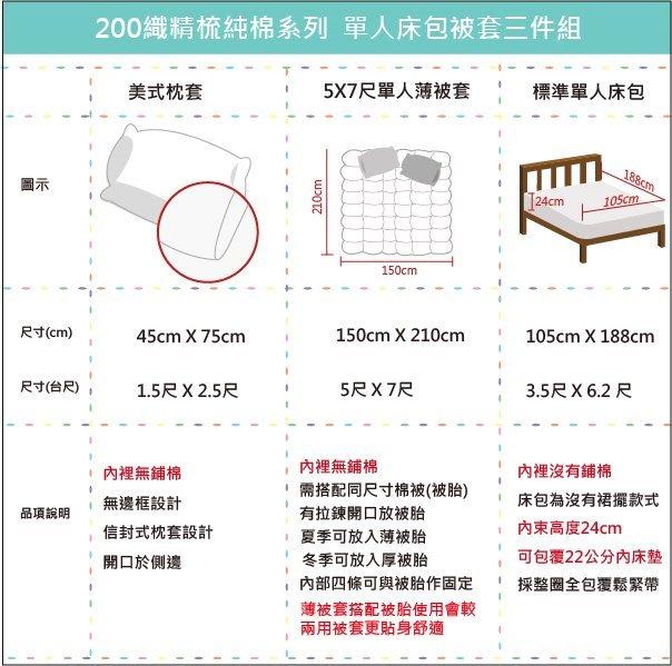 【OLIVIA 】DR890 底特律 藍色 標準單人薄床包薄被套三件組  都會簡約 200織精梳棉 台灣製