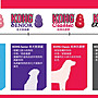 Ω永和喵吉汪Ω-KONG SENIOR 老犬葫蘆抗憂鬱玩具(M)