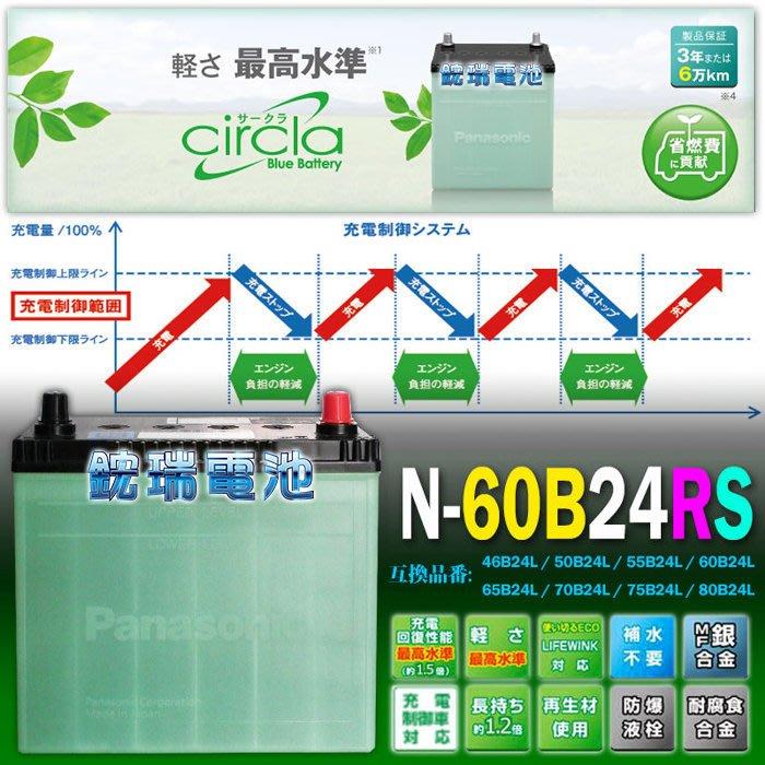【鋐瑞電池】日本製 國際牌 60B24RS 銀合金 制御車 汽車電池 46B24RS-MF 55B24RS-MF