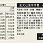 【挑剔嚴選】格外農品愛文芒果果茶醬Mango Jam  270g X 1入