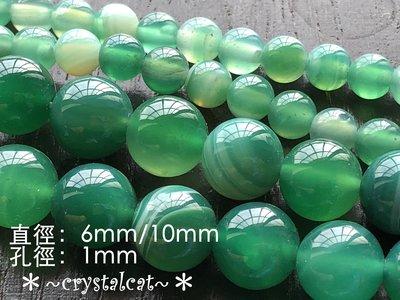 *~水晶貓~全場批發價~*瑪瑙條紋石圓珠串珠材料(綠)6mm,單顆