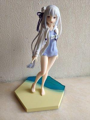 從零開始的異世界生活 愛蜜莉雅 學校泳裝 Figure