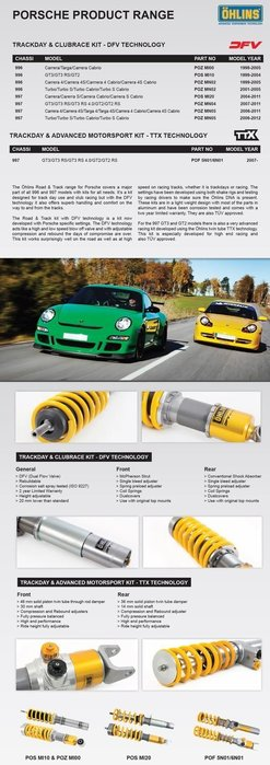 Porsche 997 Carrera S Turbo 06-11 瑞典 Ohlins Road & Track 避震器