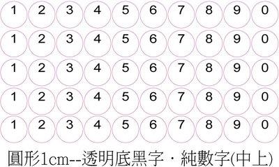 ◎訂製鍵盤貼紙~優質品,不反光筆記型鍵盤.純數字(中上).尺寸:圓形1cm-透明底黑字