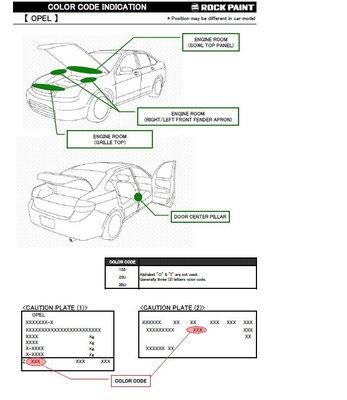 【振通油漆公司】OPEL 進口車款原廠色號查尋參考