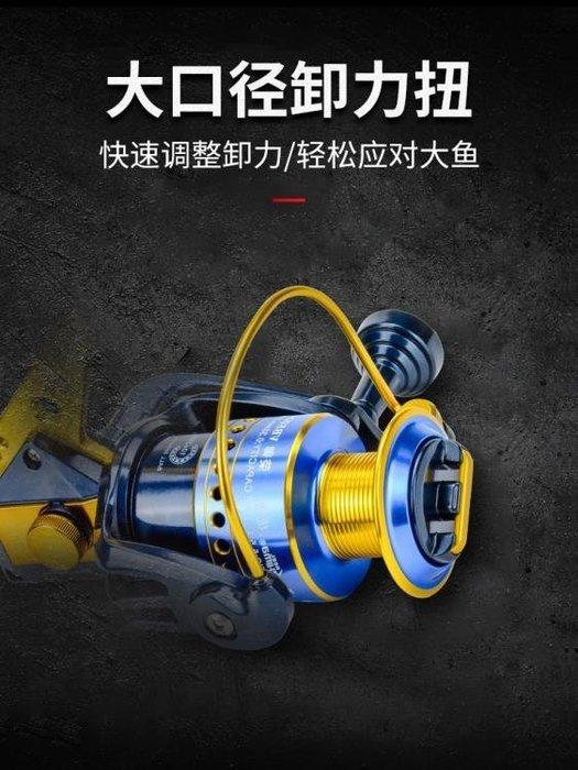 捲線器海竿魚輪全金屬支架魚線輪漁線輪磯釣紡車輪無間隙漁輪
