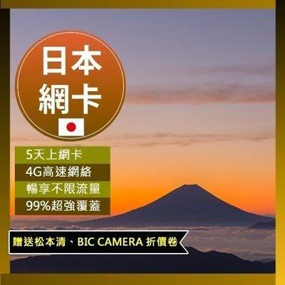 日本網卡 5天 共2.5G (每天500MB) 限時特價! 免設定! 隨插即用! 4G高速流量 吃到飽 SIM卡 網卡