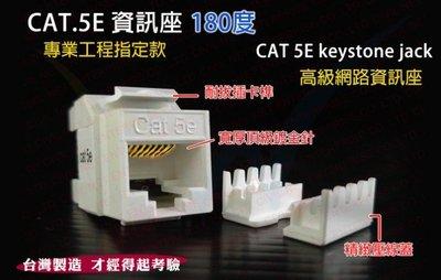 [瀚維] CAT.5E keystone jack 8P8C 180度 網路資訊座 資訊座 網路線插座 網路座 另 大同