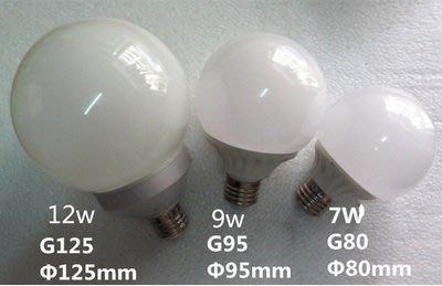 careful 愛迪生LED龍珠燈泡G80 G95 G125 化妝台鏡前燈 鏡櫃裝飾光源 E27 220V