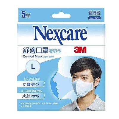 【亮亮生活】ღ 3M-8660舒適口罩 清爽型(L)5片-盒 ღ 有效過濾細小懸浮微粒 粉塵 花粉 灰塵等