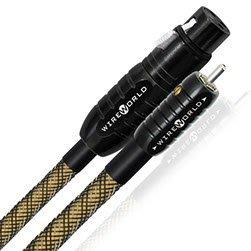 來電優惠【音逸音響】發燒!訊號線》美國 Wireworld Eclipse 8 (1米) RCA或XLR
