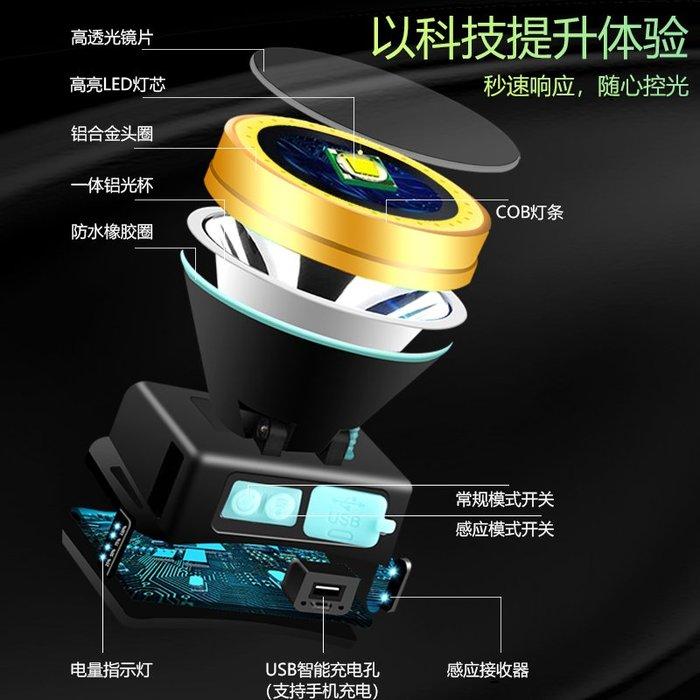 戶外led頭燈強光充電超亮頭戴式手電筒感應遠射夜釣照明家用礦燈強光照明