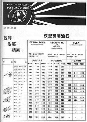 ㊣宇慶S舖㊣ Congress 枝型研磨油石 1/2 X1/4 X6 #320 氧化鋁