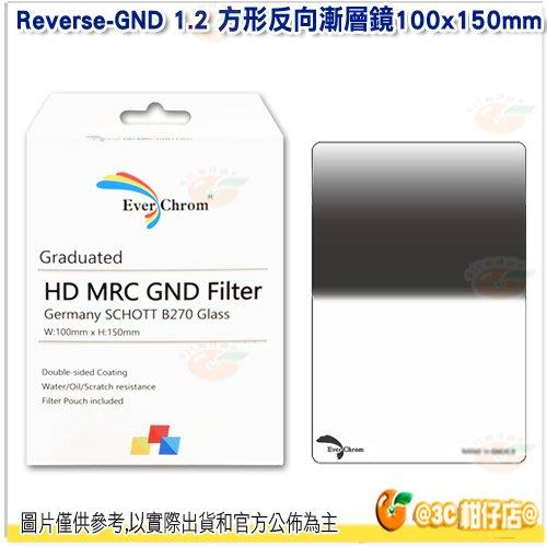內附磁鐵框 EverChrom Reverse-GND 1.2 100×150mm 方形反向漸層鏡 公司貨